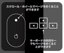 Kindle Mac マウス