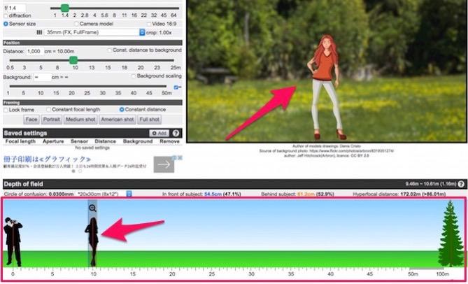 Bokeh simulator & depth of field calculator