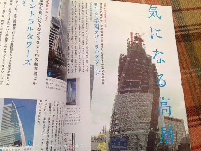 ワンダージャパン 名古屋