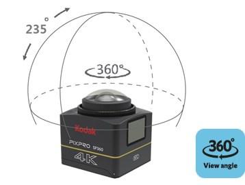 PIXPRO SP360 4K  画角
