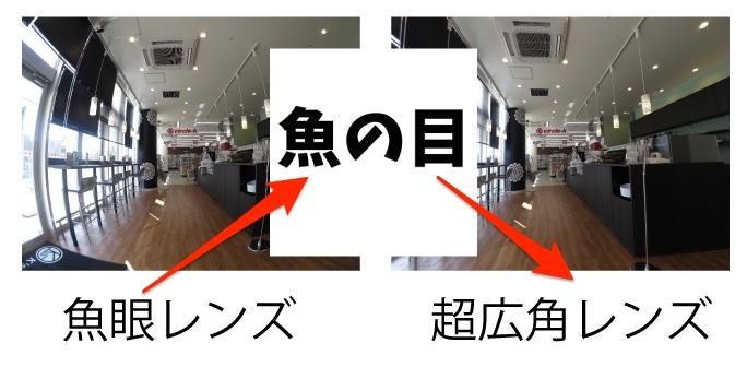 魚眼レンズで撮った写真→超広角レンズ写真
