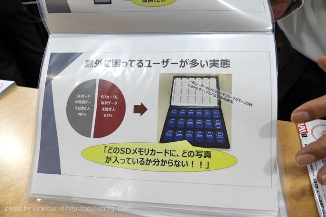 SDカード 保存