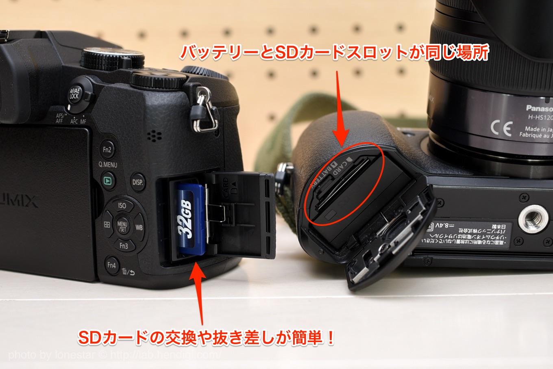 ルミックス G8 SDカード