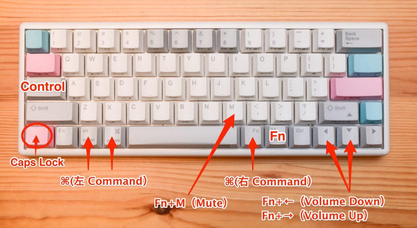 Mac Windows キーボード キーリマップ