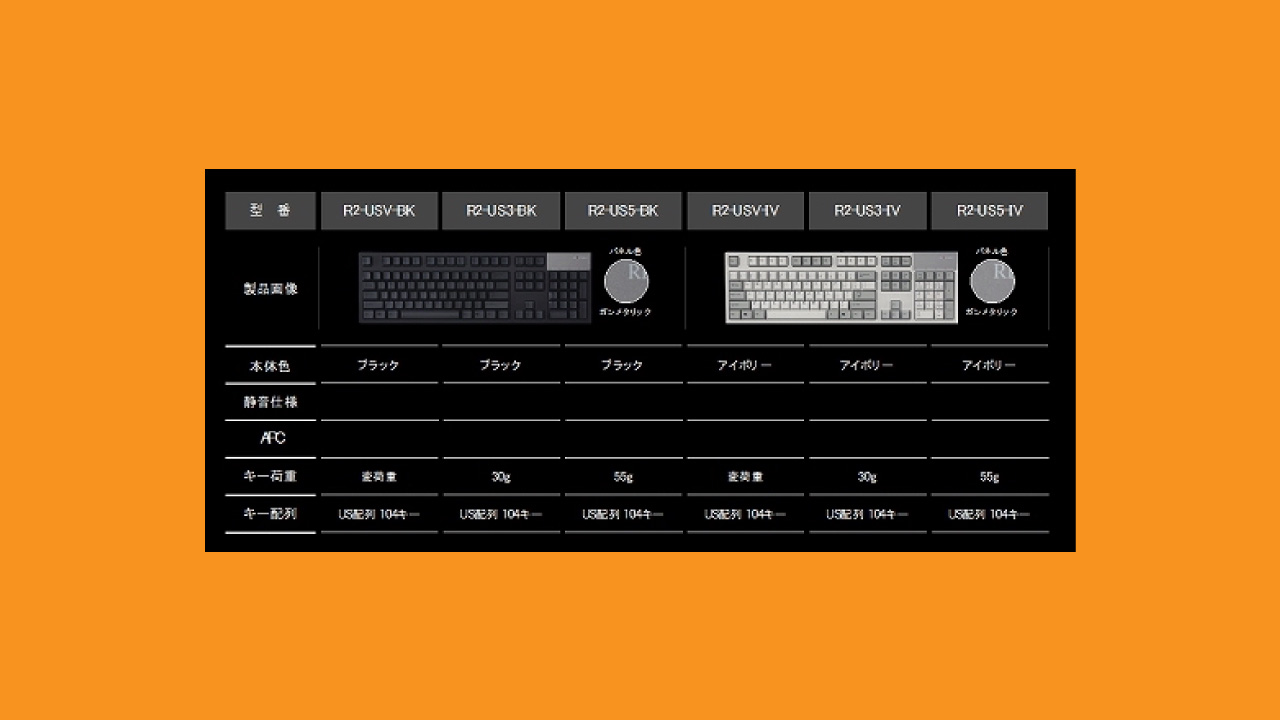 REALFORCE 英語配列 フルキーボード