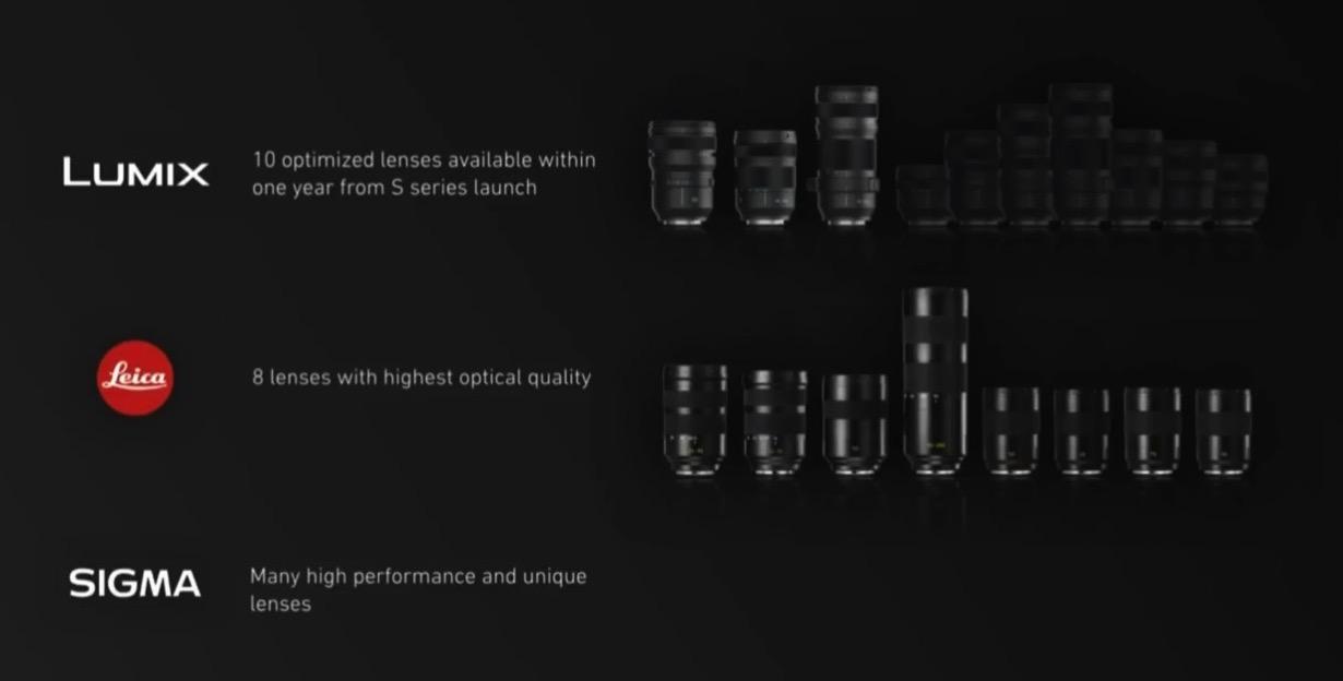 LUMIX Sシリーズ レンズ