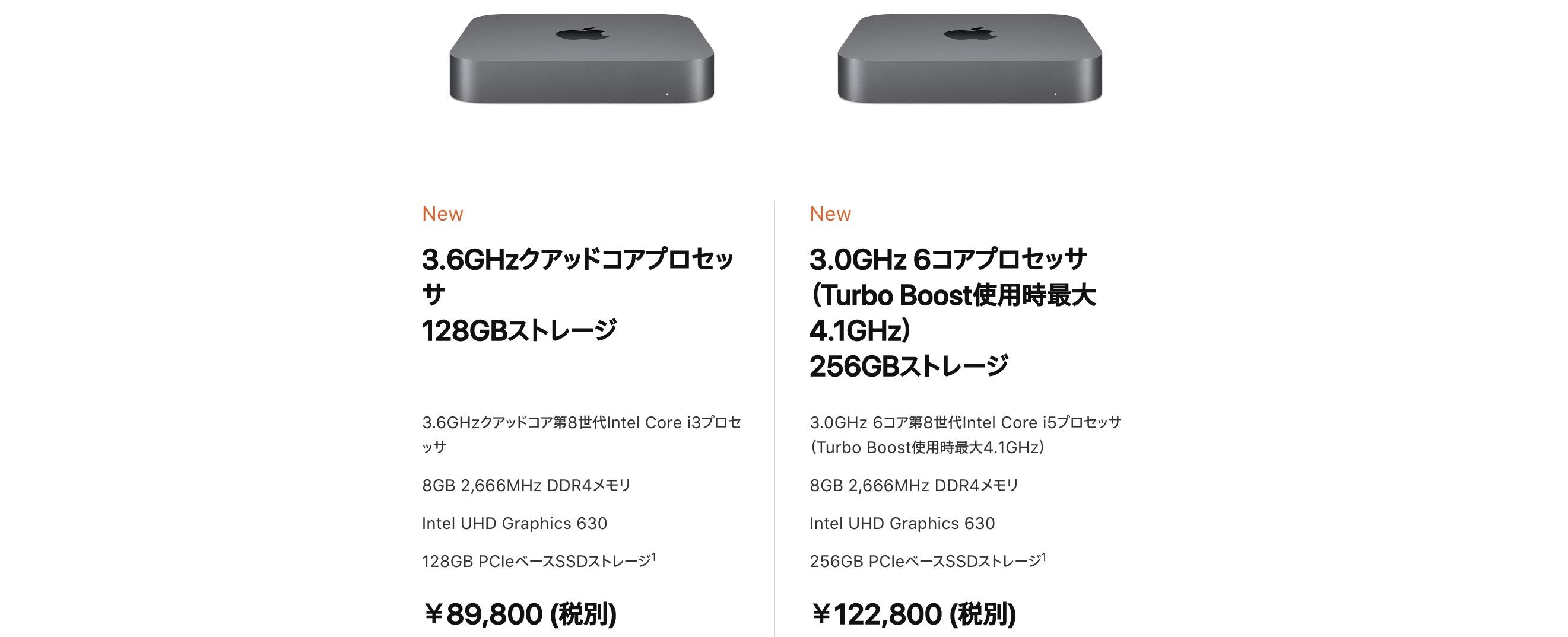 Mac mini 2018 価格