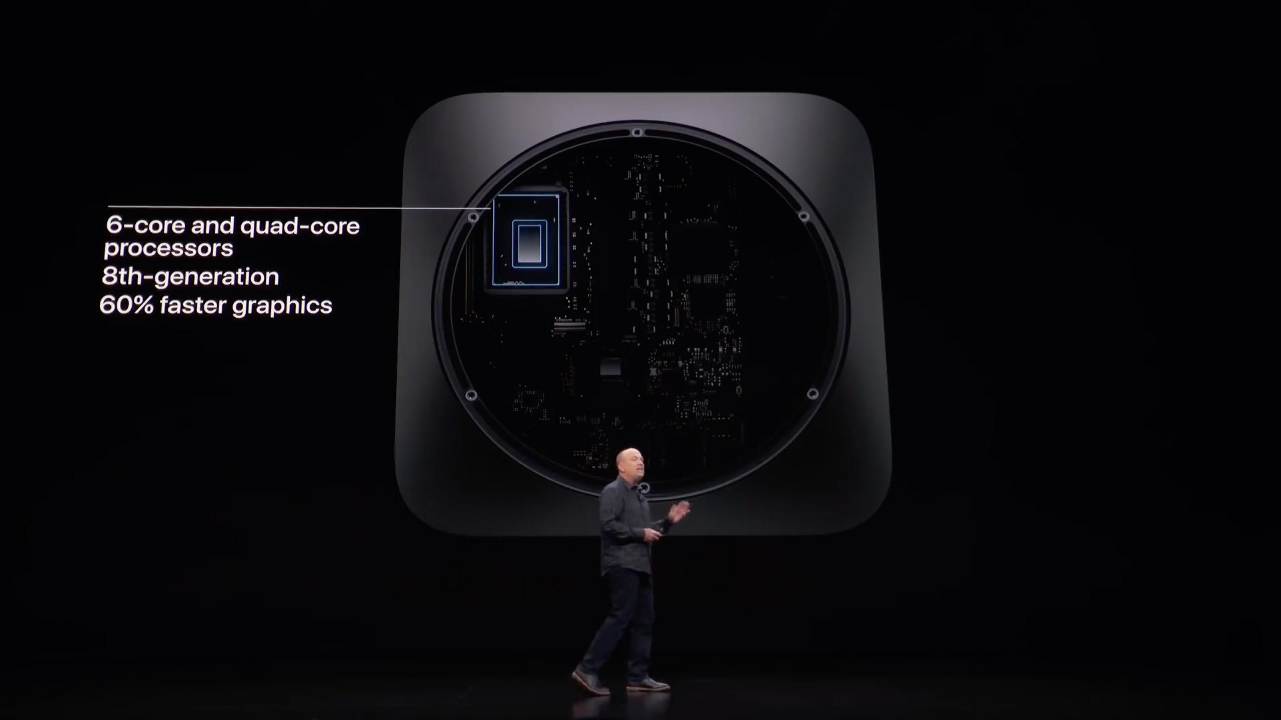 Mac mini 2018 スペック