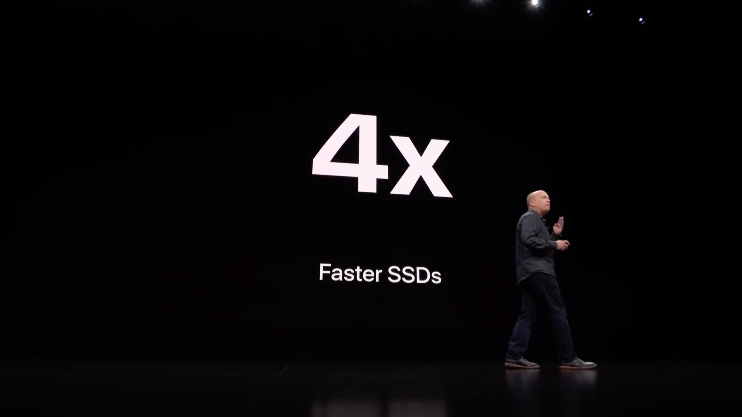 Mac mini SSD