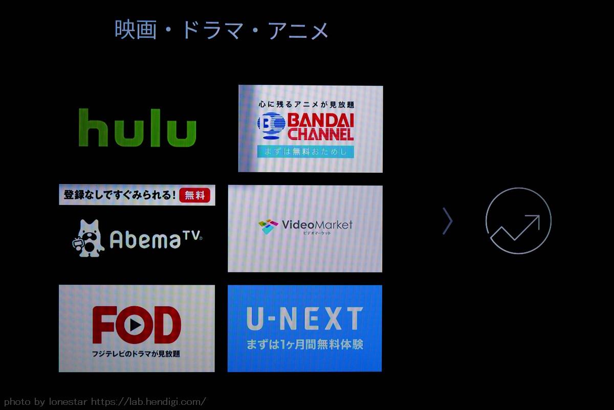 テレビでAbema TV