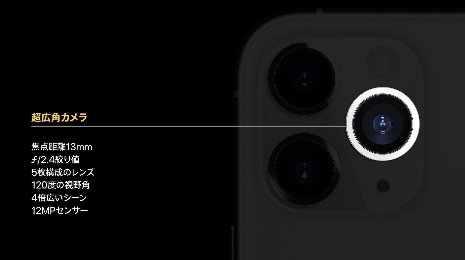 iPhone 11 Pro 超広角カメラ
