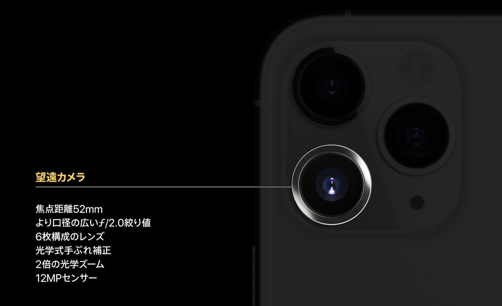 iPhone 11 Pro 望遠カメラ