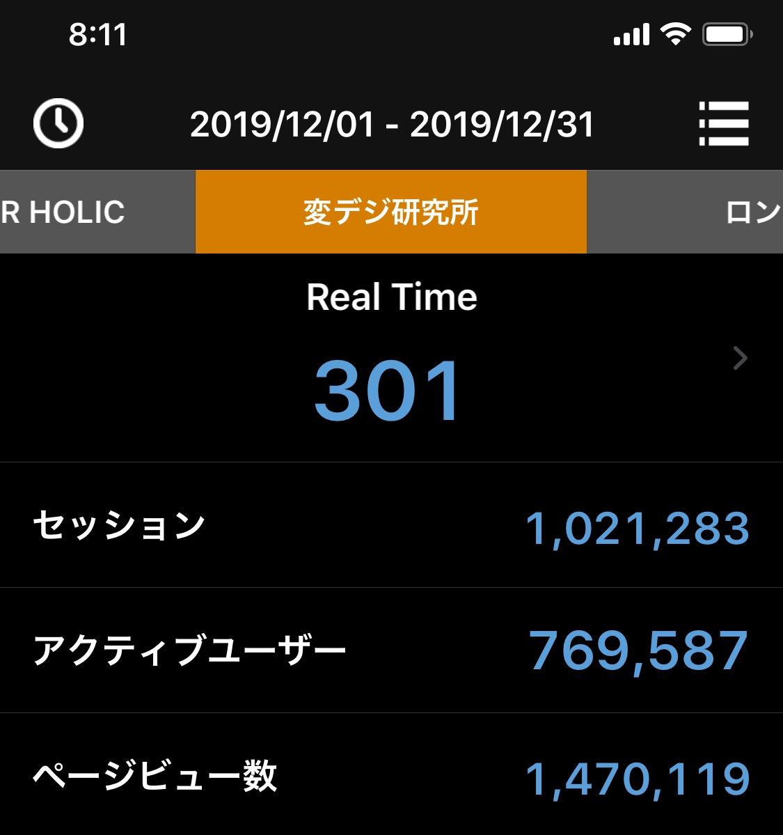 月間100万PV ブログ