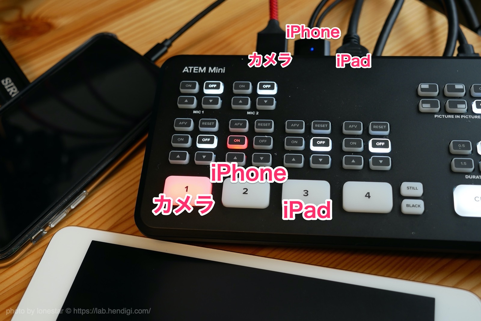 ATEM Mini iPhone iPad 接続