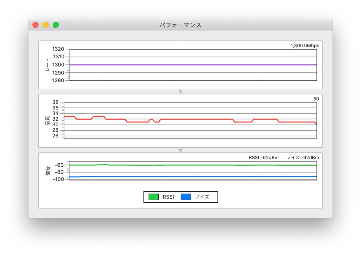 ASUS RT-AX3000 無線接続 速度